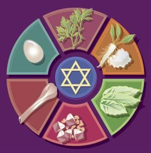 Celebrating Pesach | Bet Am Shalom - A Reconstructionist